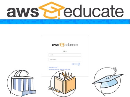 AWS Educate Login