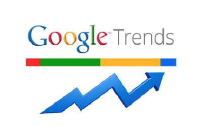 How to Use Google Trends 2021