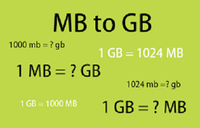 How many MB in a GB 2021