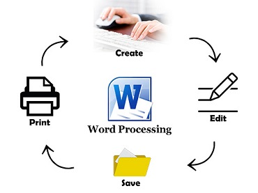 Types of Word Processing Packages Note on Word Processing